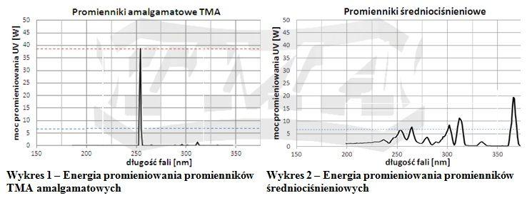 widmo promiennikow_1.jpg